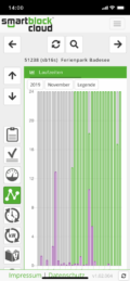 Smartphone: smartblock cloud - Meine BHKW, Laufzeiten